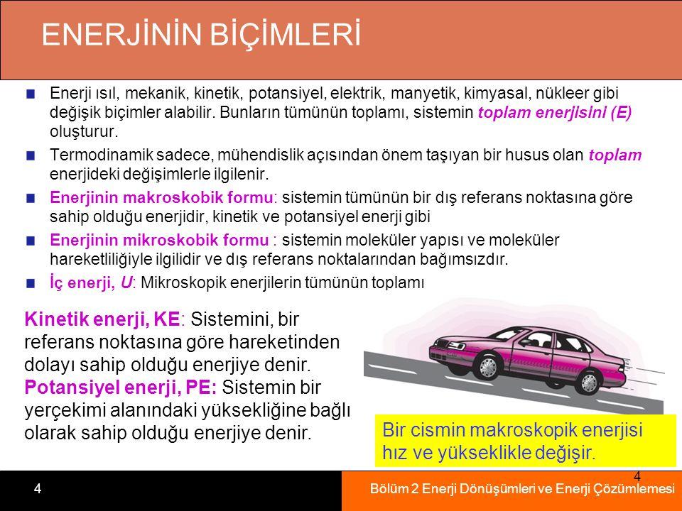 Bölüm 2 Enerji Dönüşümleri ve Enerji Çözümlemesi4 4 ENERJİNİN BİÇİMLERİ Enerji ısıl, mekanik, kinetik, potansiyel, elektrik, manyetik, kimyasal, nükle