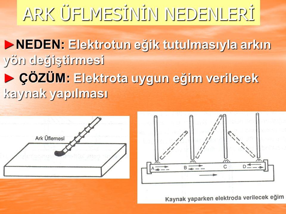 ARK ÜFLMESİNİN NEDENLERİ ►NEDEN: Elektrotun eğik tutulmasıyla arkın yön değiştirmesi ► ÇÖZÜM: Elektrota uygun eğim verilerek kaynak yapılması