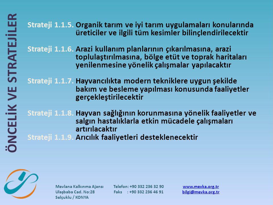 Mevlana Kalkınma Ajansı Ulaşbaba Cad. No:28 Selçuklu / KONYA Telefon: +90 332 236 32 90 Faks : +90 332 236 46 91 www.mevka.org.tr bilgi@mevka.org.tr S