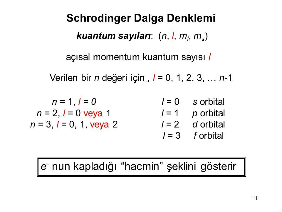 11 kuantum sayıları: (n, l, m l, m s ) açısal momentum kuantum sayısı l Verilen bir n değeri için, l = 0, 1, 2, 3, … n-1 n = 1, l = 0 n = 2, l = 0 vey