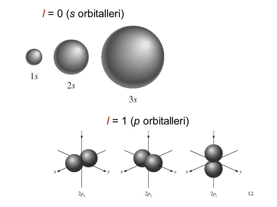 12 l = 0 (s orbitalleri) l = 1 (p orbitalleri)