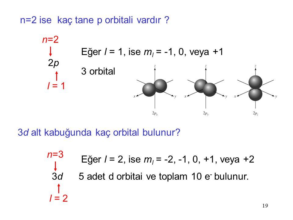 19 n=2 ise kaç tane p orbitali vardır ? 2p2p n=2 l = 1 Eğer l = 1, ise m l = -1, 0, veya +1 3 orbital 3d alt kabuğunda kaç orbital bulunur? 3d3d n=3 l