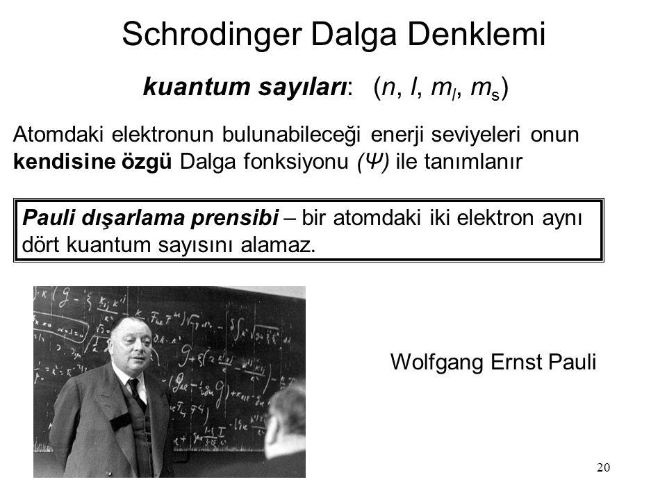 20 Atomdaki elektronun bulunabileceği enerji seviyeleri onun kendisine özgü Dalga fonksiyonu (Ψ) ile tanımlanır Pauli dışarlama prensibi – bir atomdak