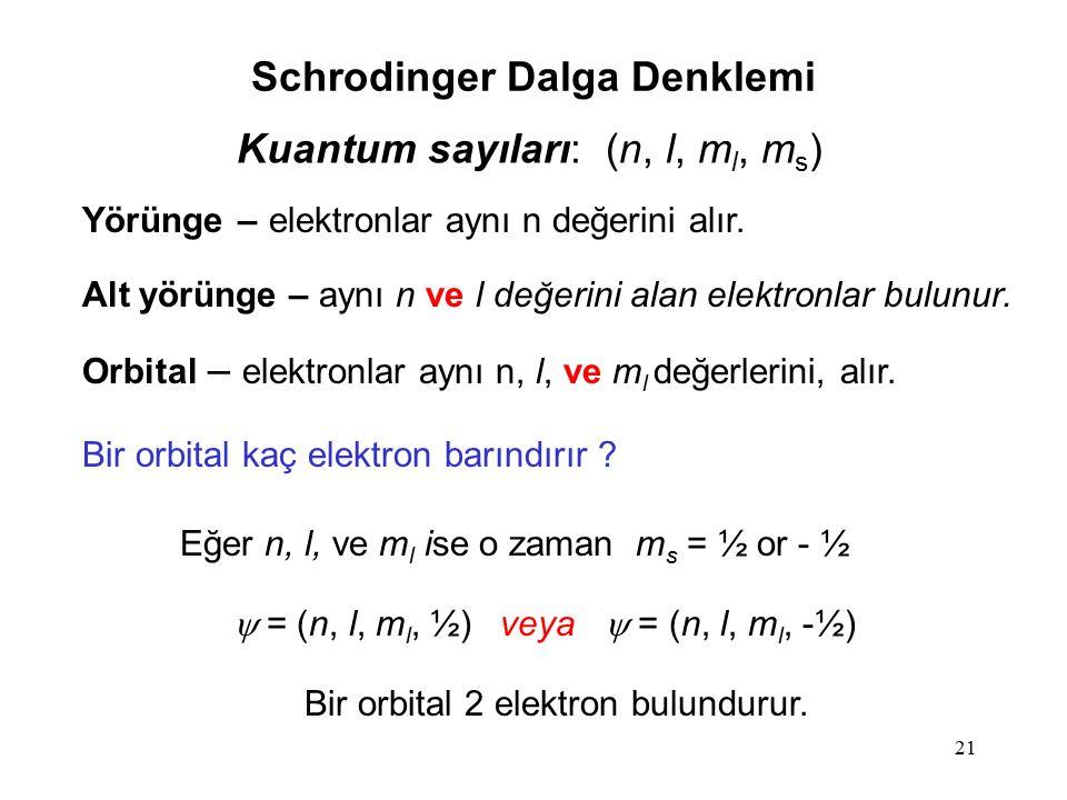 21 Schrodinger Dalga Denklemi Kuantum sayıları: (n, l, m l, m s ) Yörünge – elektronlar aynı n değerini alır. Alt yörünge – aynı n ve l değerini alan