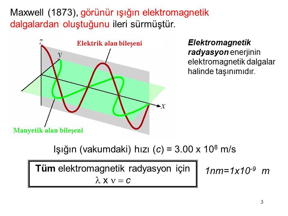 3 Maxwell (1873), görünür ışığın elektromagnetik dalgalardan oluştuğunu ileri sürmüştür. Elektromagnetik radyasyon enerjinin elektromagnetik dalgalar