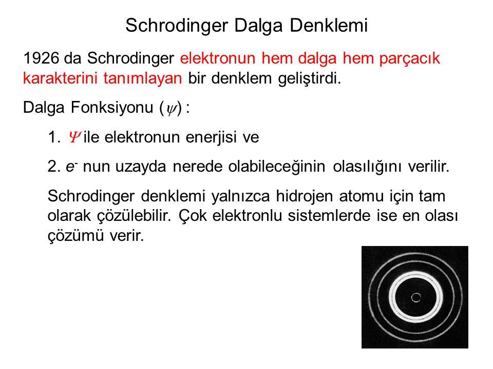 8 Schrodinger Dalga Denklemi 1926 da Schrodinger elektronun hem dalga hem parçacık karakterini tanımlayan bir denklem geliştirdi. Dalga Fonksiyonu ( 