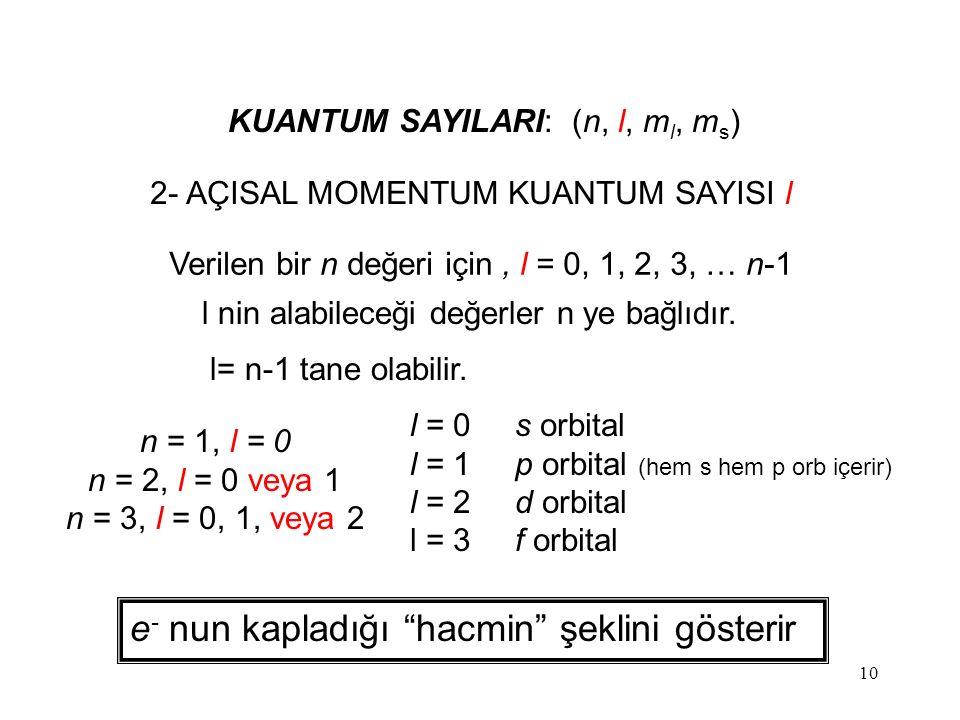 10 KUANTUM SAYILARI: (n, l, m l, m s ) 2- AÇISAL MOMENTUM KUANTUM SAYISI l Verilen bir n değeri için, l = 0, 1, 2, 3, … n-1 n = 1, l = 0 n = 2, l = 0 veya 1 n = 3, l = 0, 1, veya 2 e - nun kapladığı hacmin şeklini gösterir l = 0 s orbital l = 1 p orbital (hem s hem p orb içerir) l = 2 d orbital l = 3 f orbital l= n-1 tane olabilir.