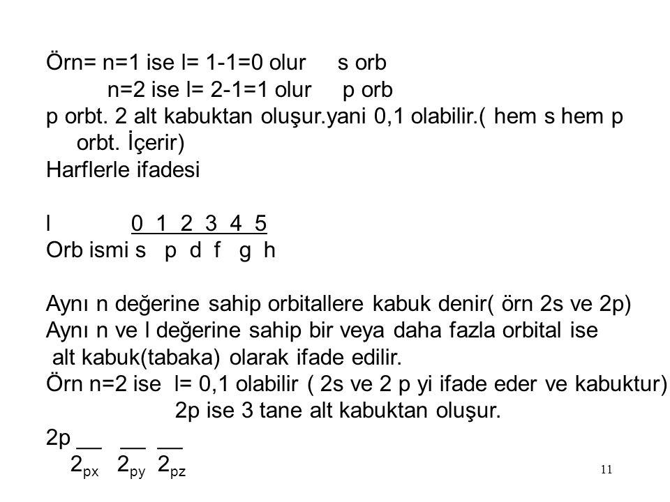 11 Örn= n=1 ise l= 1-1=0 olur s orb n=2 ise l= 2-1=1 olur p orb p orbt.