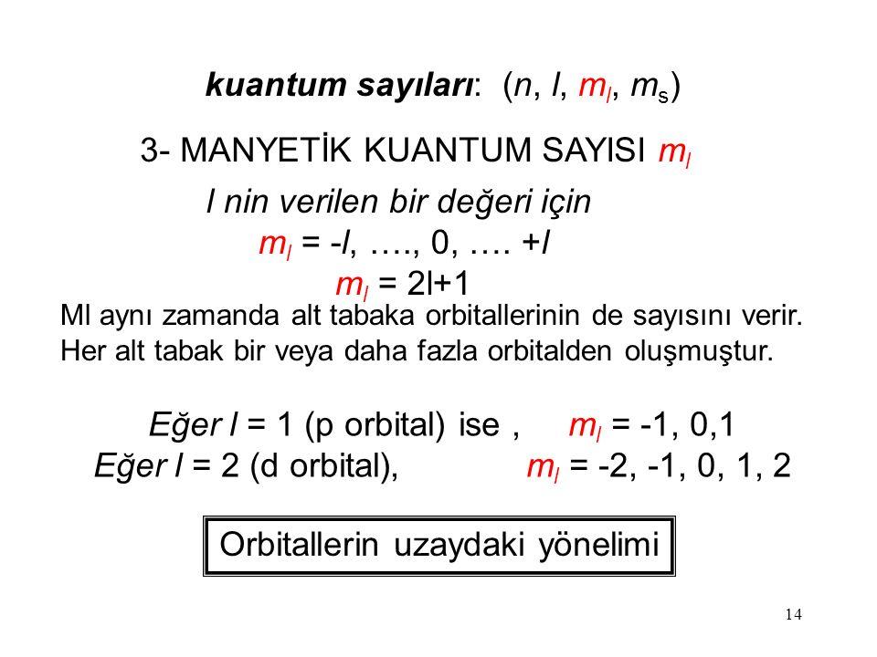 14 kuantum sayıları: (n, l, m l, m s ) 3- MANYETİK KUANTUM SAYISI m l l nin verilen bir değeri için m l = -l, …., 0, ….