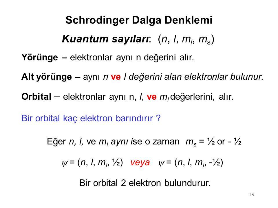 19 Schrodinger Dalga Denklemi Kuantum sayıları: (n, l, m l, m s ) Yörünge – elektronlar aynı n değerini alır.