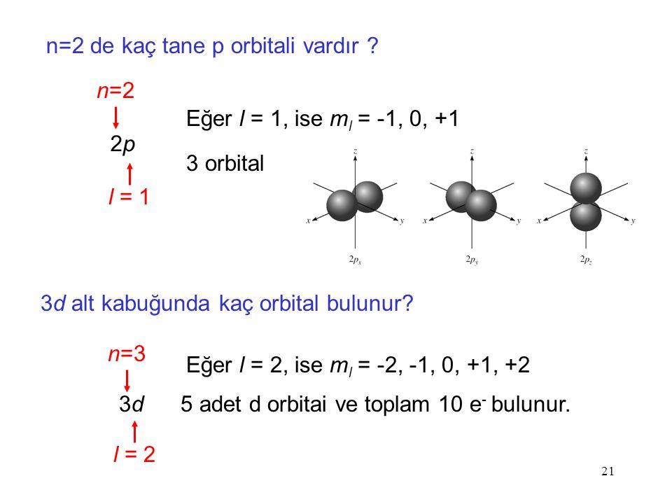 21 n=2 de kaç tane p orbitali vardır .
