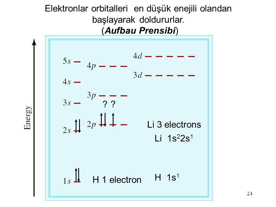 24 Elektronlar orbitalleri en düşük enejili olandan başlayarak doldururlar.