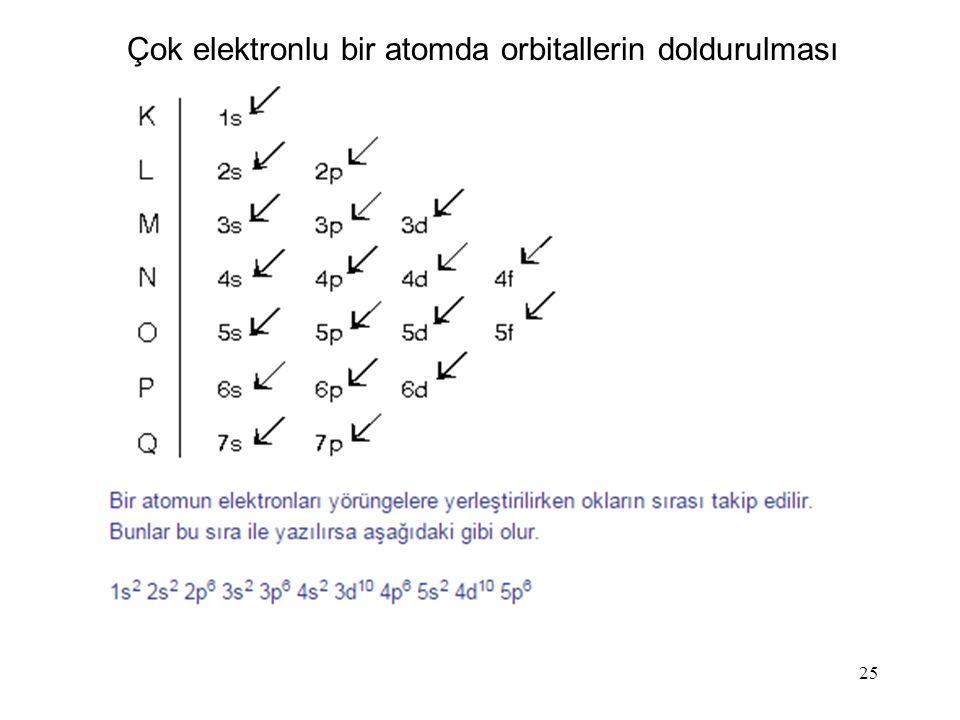 25 Çok elektronlu bir atomda orbitallerin doldurulması
