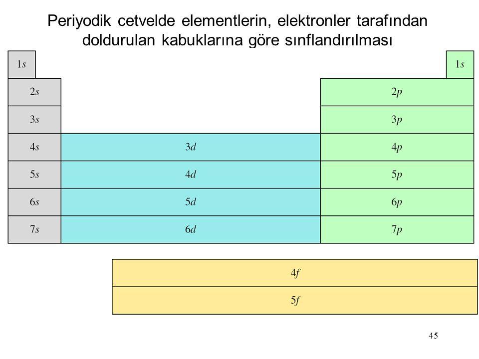 45 Periyodik cetvelde elementlerin, elektronler tarafından doldurulan kabuklarına göre sınflandırılması