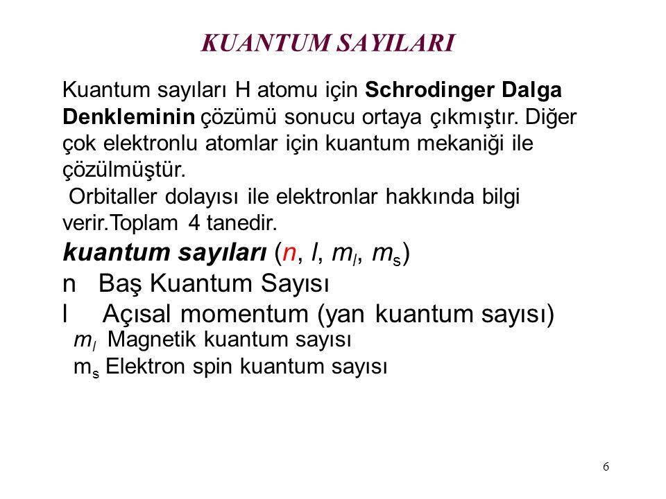 6 Kuantum sayıları H atomu için Schrodinger Dalga Denkleminin çözümü sonucu ortaya çıkmıştır.