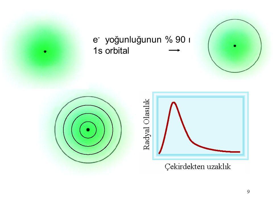9 e - yoğunluğunun % 90 ı 1s orbital