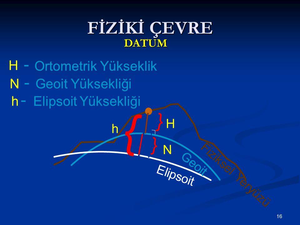 16 FİZİKİ ÇEVRE DATUM h - H - Ortometrik Yükseklik N - Geoit Yüksekliği Fiziksel Yeryüzü { { { h H N Geoit Elipsoit Elipsoit Yüksekliği