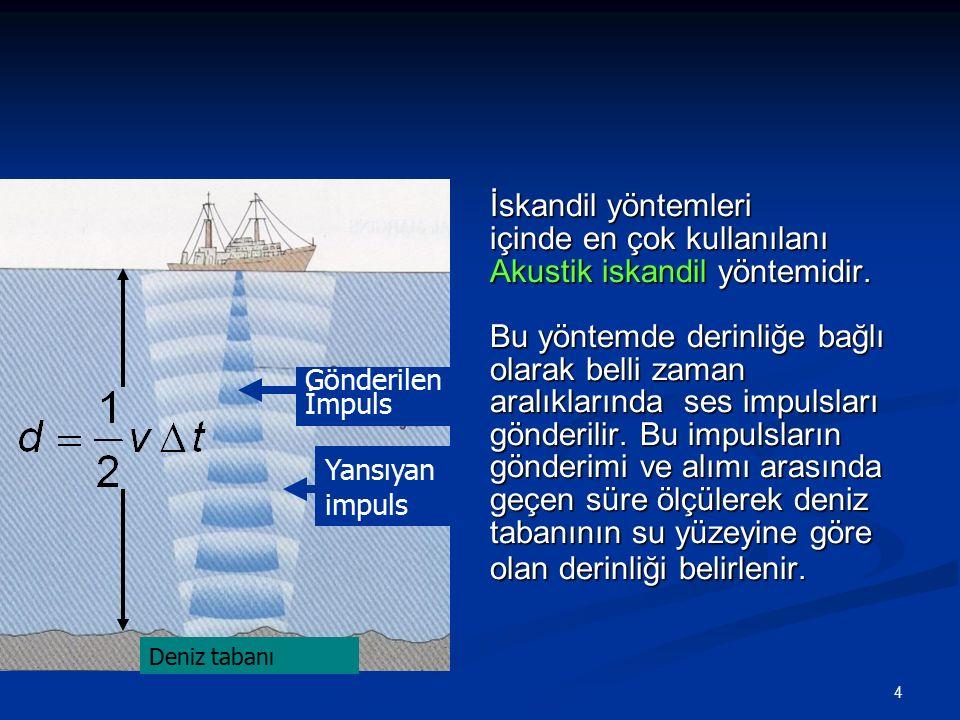 45 HİDROGRAFİK ÇALIŞMALARIN PLANLANMASI IHO (Uluslararası Hidrografi Örgütü) 1987 de deniz haritaları için şu ölçekleri vermiştir: Limanlar ve kanallar: 1/10 000 ve daha büyük Limana yaklaşma: 1/20 000 ve daha büyük Kıyıya yakın sular (30 m.den daha az derin ) : 1/50 000 ve daha büyük Kıyı bölgeleri (30 m.den daha fazla derin) : 1/100 000 ve daha büyük ÖLÇEK