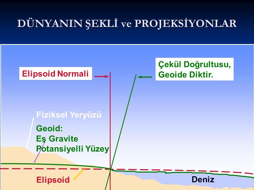 9 DÜNYANIN ŞEKLİ ve PROJEKSİYONLAR Elipsoidin en uygun şekli, çalışma alanına bağlıdır.