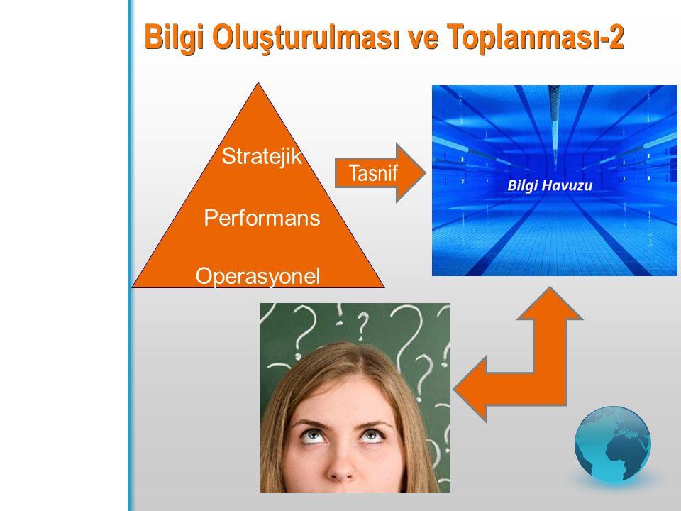 Bilgi Oluşturulması ve Toplanması-2 Stratejik Performans Operasyonel Tasnif