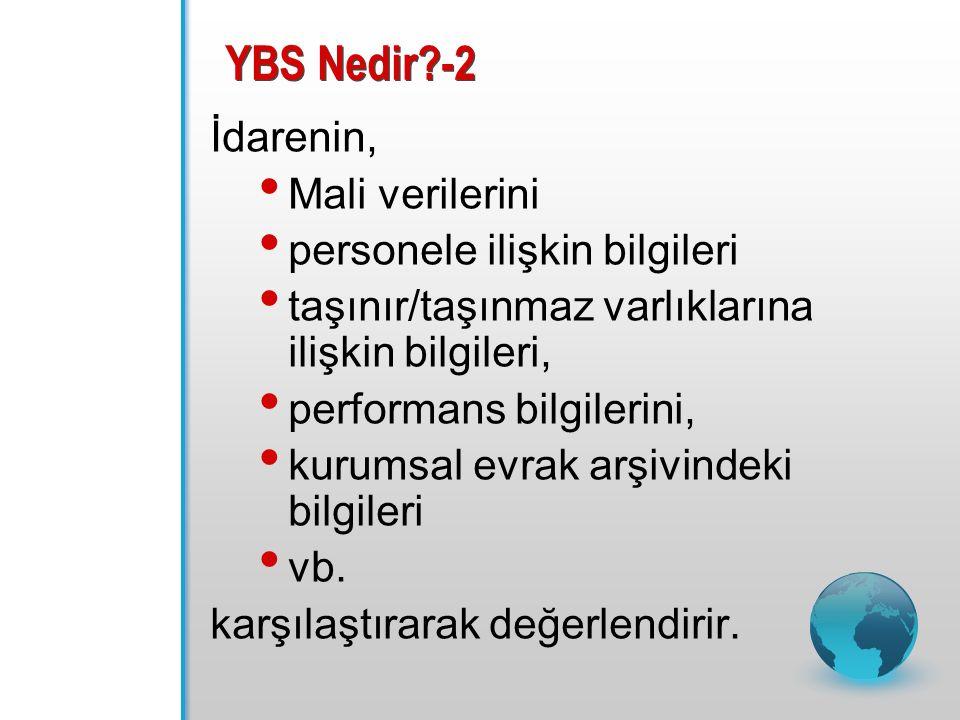 YBS Nedir -2 İdarenin, Mali verilerini personele ilişkin bilgileri taşınır/taşınmaz varlıklarına ilişkin bilgileri, performans bilgilerini, kurumsal evrak arşivindeki bilgileri vb.
