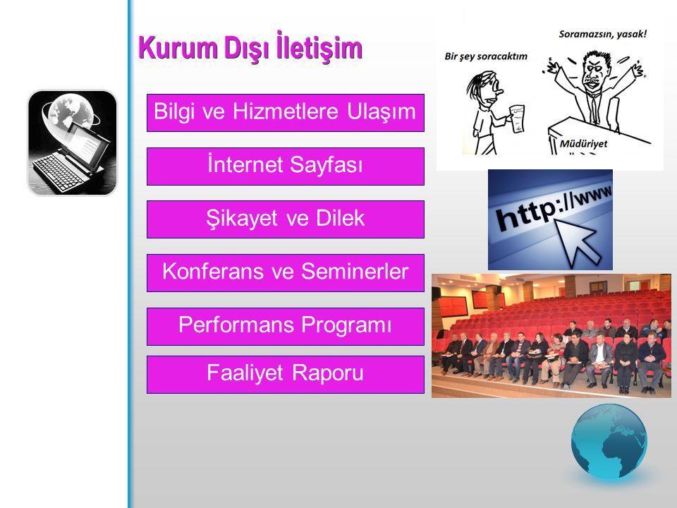 Kurum Dışı İletişim Bilgi ve Hizmetlere Ulaşım İnternet Sayfası Konferans ve Seminerler Performans Programı Faaliyet Raporu Şikayet ve Dilek