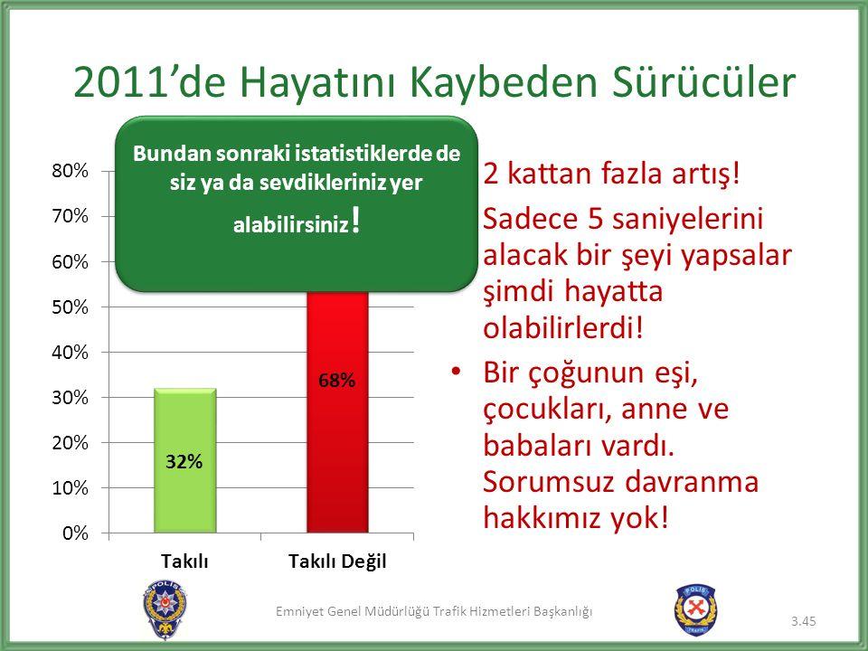 Emniyet Genel Müdürlüğü Trafik Hizmetleri Başkanlığı 2011'de Hayatını Kaybeden Sürücüler 2 kattan fazla artış.