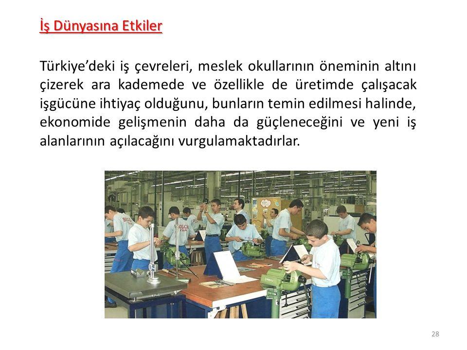 İş Dünyasına Etkiler Türkiye'deki iş çevreleri, meslek okullarının öneminin altını çizerek ara kademede ve özellikle de üretimde çalışacak işgücüne ih