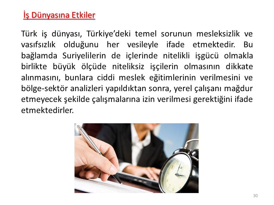 İş Dünyasına Etkiler Türk iş dünyası, Türkiye'deki temel sorunun mesleksizlik ve vasıfsızlık olduğunu her vesileyle ifade etmektedir. Bu bağlamda Suri