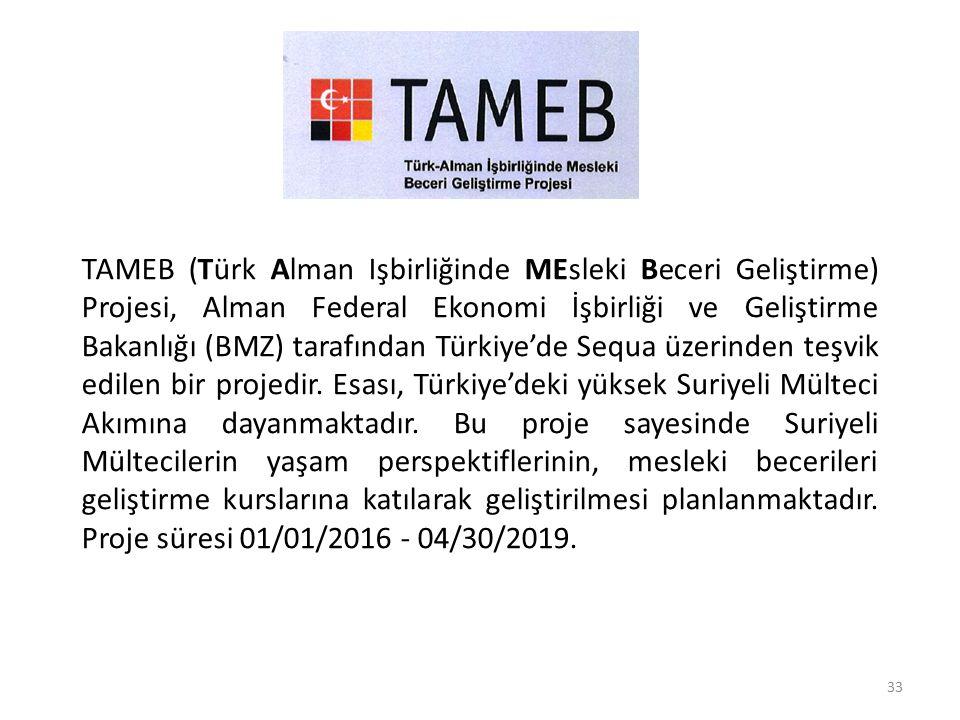 TAMEB (Türk Alman Işbirliğinde MEsleki Beceri Geliştirme) Projesi, Alman Federal Ekonomi İşbirliği ve Geliştirme Bakanlığı (BMZ) tarafından Türkiye'de