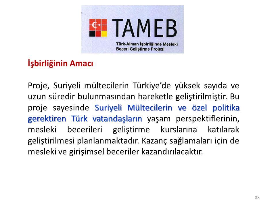 İşbirliğinin Amacı Suriyeli Mültecilerin ve özel politika gerektiren Türk vatandaşların Proje, Suriyeli mültecilerin Türkiye'de yüksek sayıda ve uzun