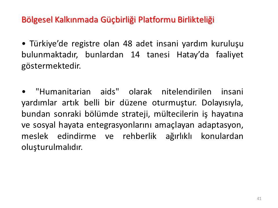 Bölgesel Kalkınmada Güçbirliği Platformu Birlikteliği Türkiye'de registre olan 48 adet insani yardım kuruluşu bulunmaktadır, bunlardan 14 tanesi Hatay