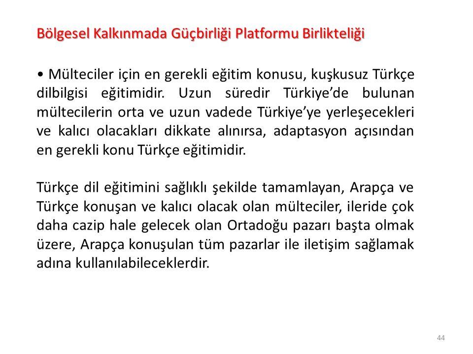 Mülteciler için en gerekli eğitim konusu, kuşkusuz Türkçe dilbilgisi eğitimidir. Uzun süredir Türkiye'de bulunan mültecilerin orta ve uzun vadede Türk
