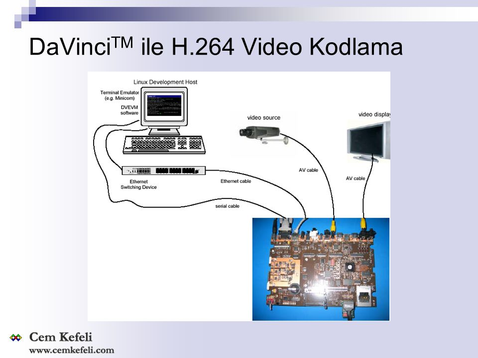 DaVinci TM ile H.264 Video Kodlama