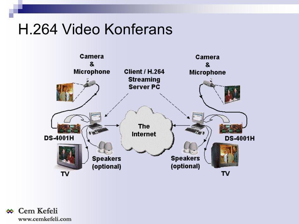 H.264 Video Konferans