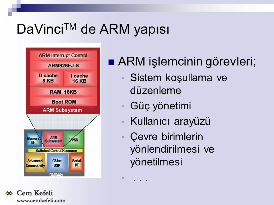 DaVinci TM de ARM Özellikleri 297-MHz ARM926EJ-S™ Clock Rate Support for 32-Bit and 16-Bit (Thumb® Mode) Instruction Sets 16K-Byte Instruction Cache 8K-Byte Data Cache 16K-Byte RAM 8K-Byte ROM Endianness: Little Endian for ARM and DSP