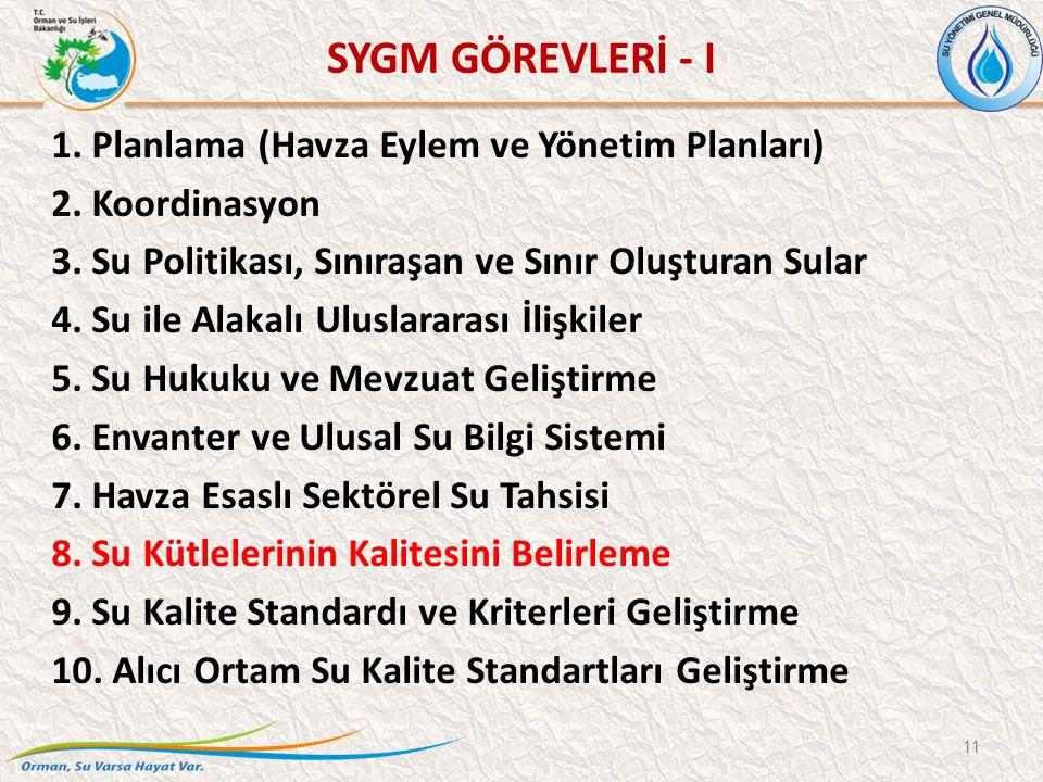 1. Planlama (Havza Eylem ve Yönetim Planları) 2. Koordinasyon 3.