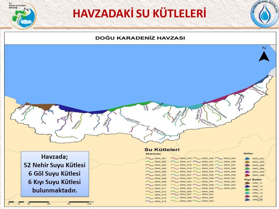 36 Havzada; 52 Nehir Suyu Kütlesi 6 Göl Suyu Kütlesi 6 Kıyı Suyu Kütlesi bulunmaktadır. Havzada; 52 Nehir Suyu Kütlesi 6 Göl Suyu Kütlesi 6 Kıyı Suyu