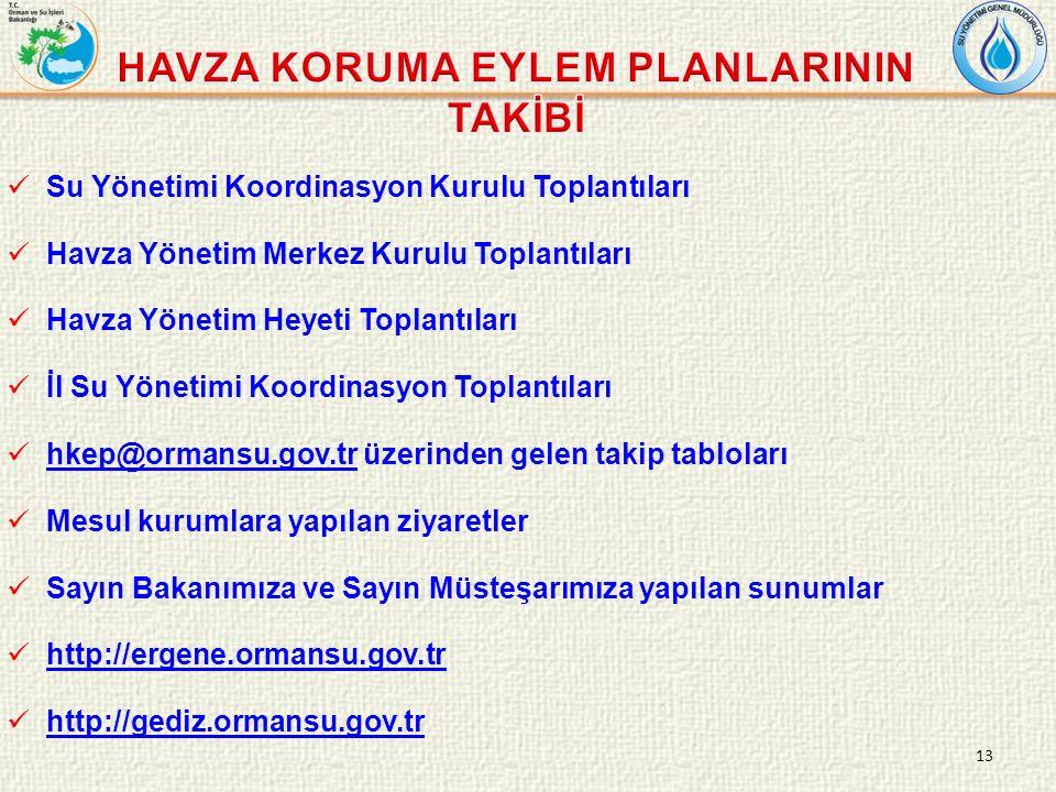 13 Su Yönetimi Koordinasyon Kurulu Toplantıları Havza Yönetim Merkez Kurulu Toplantıları Havza Yönetim Heyeti Toplantıları İl Su Yönetimi Koordinasyon