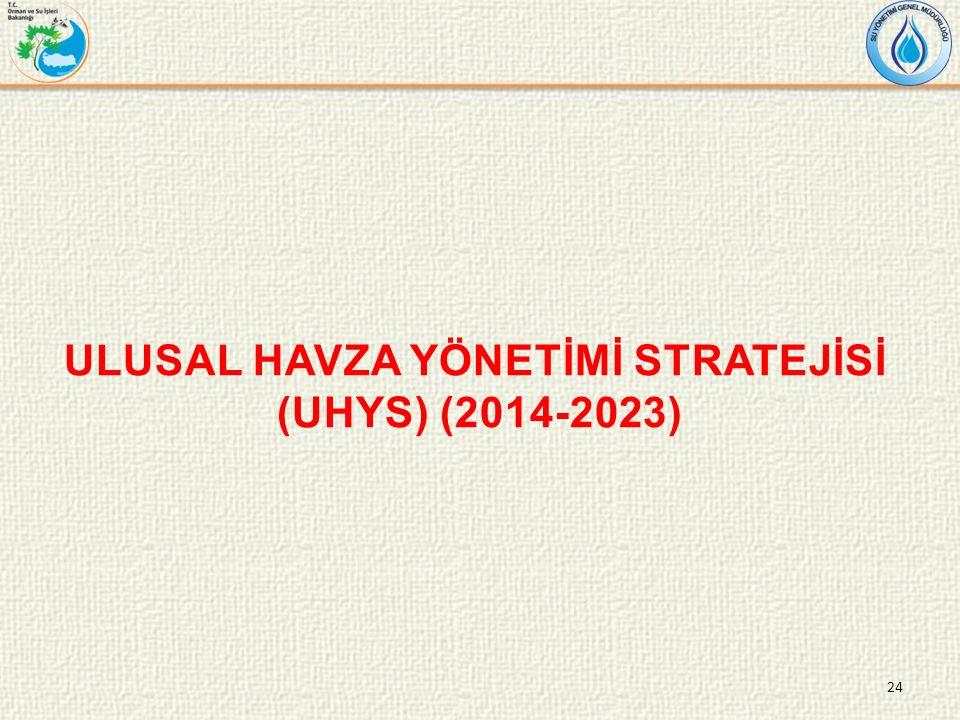 24 ULUSAL HAVZA YÖNETİMİ STRATEJİSİ (UHYS) (2014-2023)