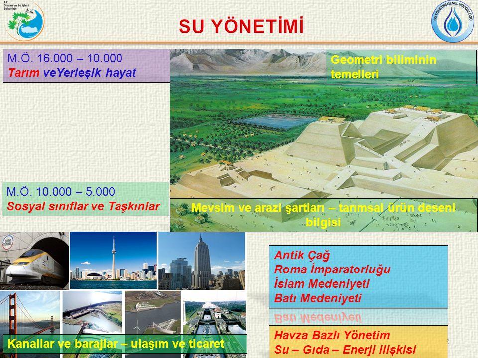 3 M.Ö. 16.000 – 10.000 Tarım veYerleşik hayat M.Ö. 10.000 – 5.000 Sosyal sınıflar ve Taşkınlar Geometri biliminin temelleri Mevsim ve arazi şartları –