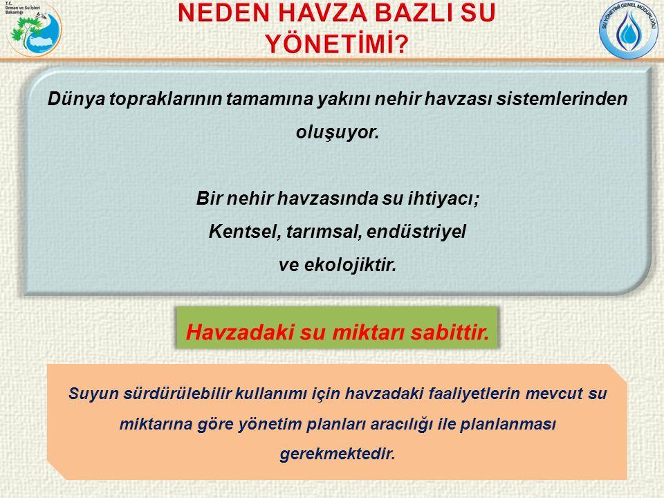 26 Ulusal Havza Yönetimi Stratejisi (UHYS) (2014-2023) 13/06/2014 tarihinde Yüksek Planlama Kurulu tarafından kabul edilmiş ve 04.07.2014 tarih ve 29050 sayılı Resmi Gazete'de yayımlanmıştır.