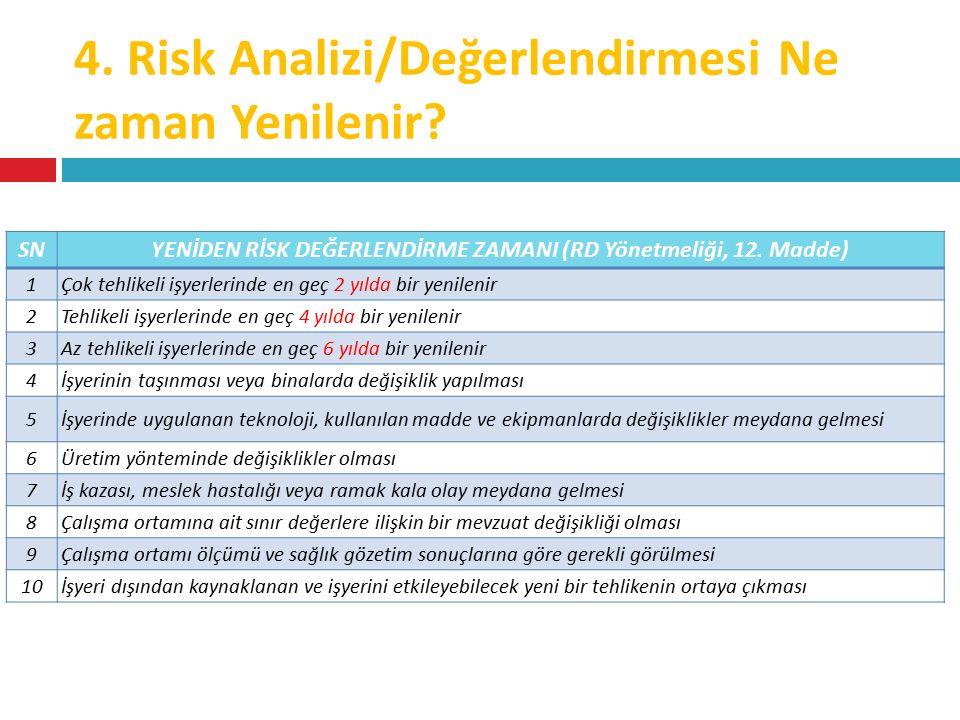 4. Risk Analizi/Değerlendirmesi Ne zaman Yenilenir.