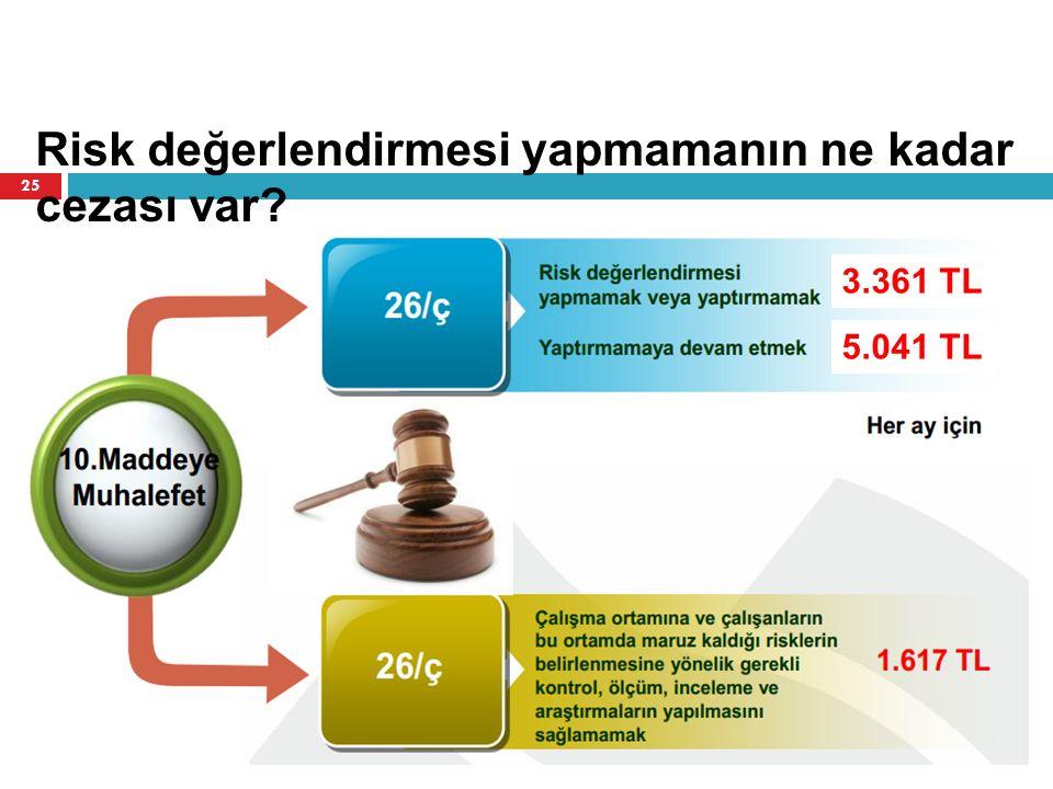 3.361 TL 5.041 TL R İ SK DE Ğ ERLEND İ R İ LMES İ 25 Risk değerlendirmesi yapmamanın ne kadar cezası var?