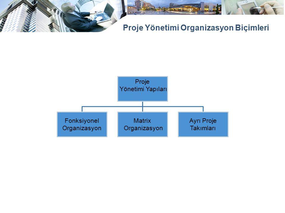 Proje Yönetimi Organizasyon Biçimleri Proje Yönetimi Yapıları Fonksiyonel Organizasyon Matrix Organizasyon Ayrı Proje Takımları
