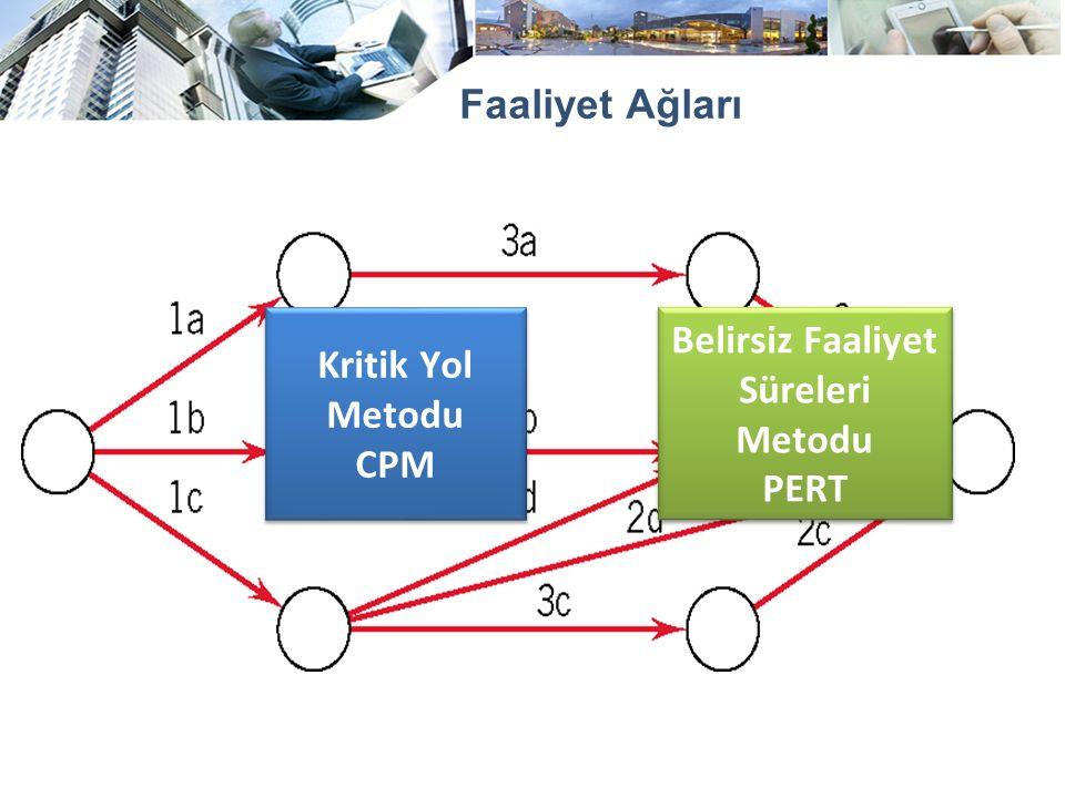 Faaliyet Ağları Kritik Yol Metodu CPM Kritik Yol Metodu CPM Belirsiz Faaliyet Süreleri Metodu PERT Belirsiz Faaliyet Süreleri Metodu PERT