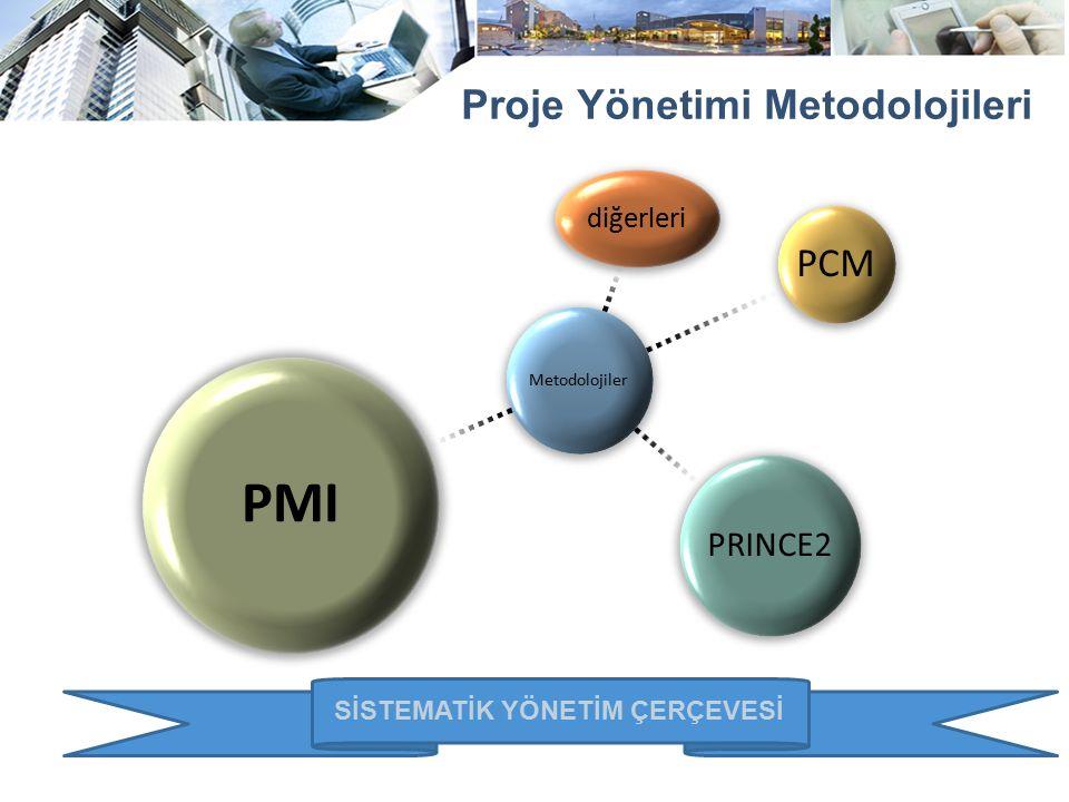 Proje Yönetimi Metodolojileri SİSTEMATİK YÖNETİM ÇERÇEVESİ