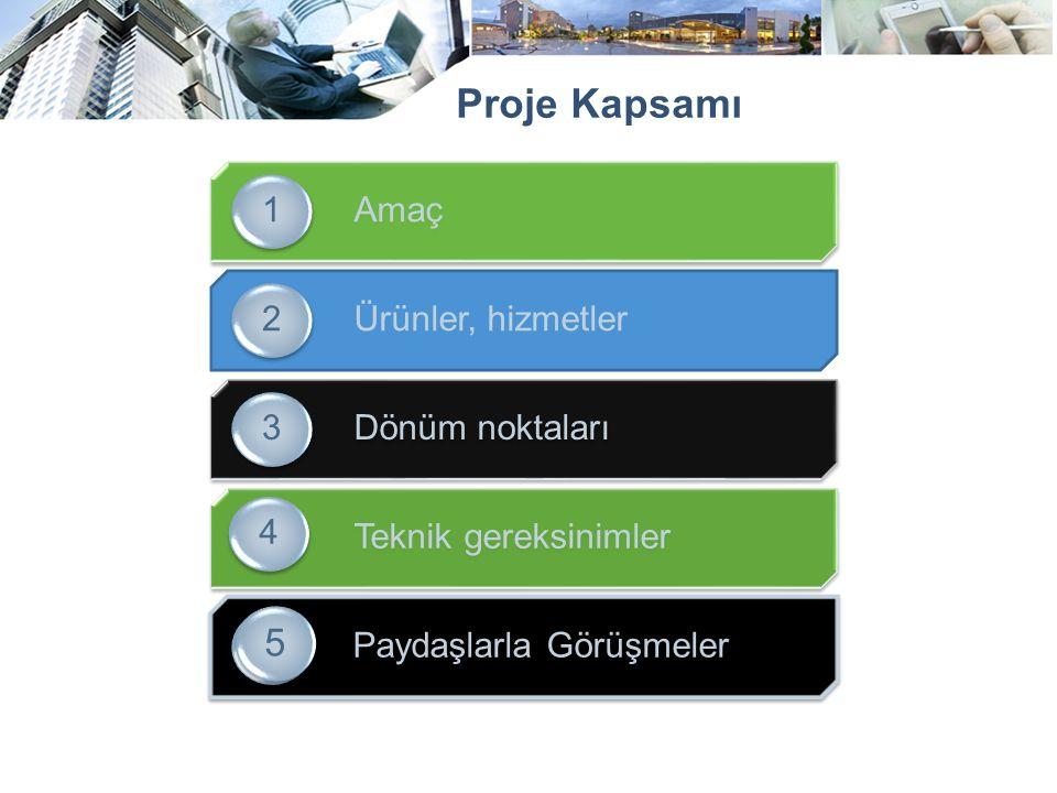 Proje Kapsamı Amaç 1 Ürünler, hizmetler 2 Dönüm noktaları 3 Teknik gereksinimler 4 Paydaşlarla Görüşmeler 5 5