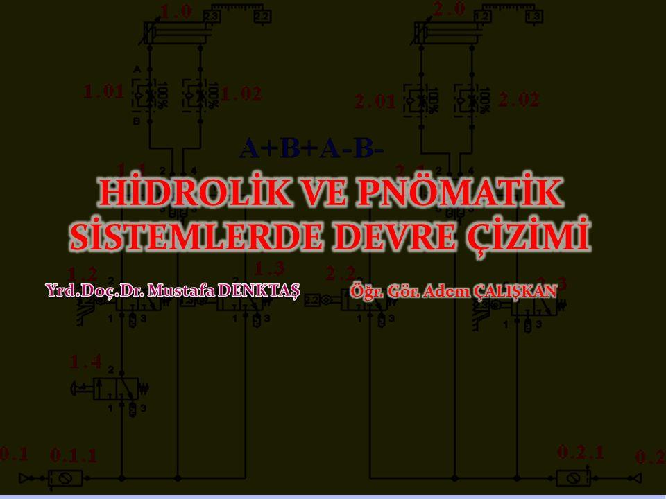 Yrd.Doç.Dr.Mustafa DENKTAŞ SİSTEM: Enerji kullanarak iş yapılmasına olanak sağlayan elemanlar bütününe denir.