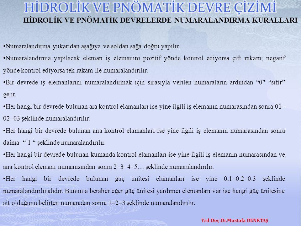 Yrd.Doç.Dr.Mustafa DENKTAŞ HİDROLİK VE PNÖMATİK DEVRELERDE NUMARALANDIRMA KURALLARI Numaralandırma yukarıdan aşağıya ve soldan sağa doğru yapılır.